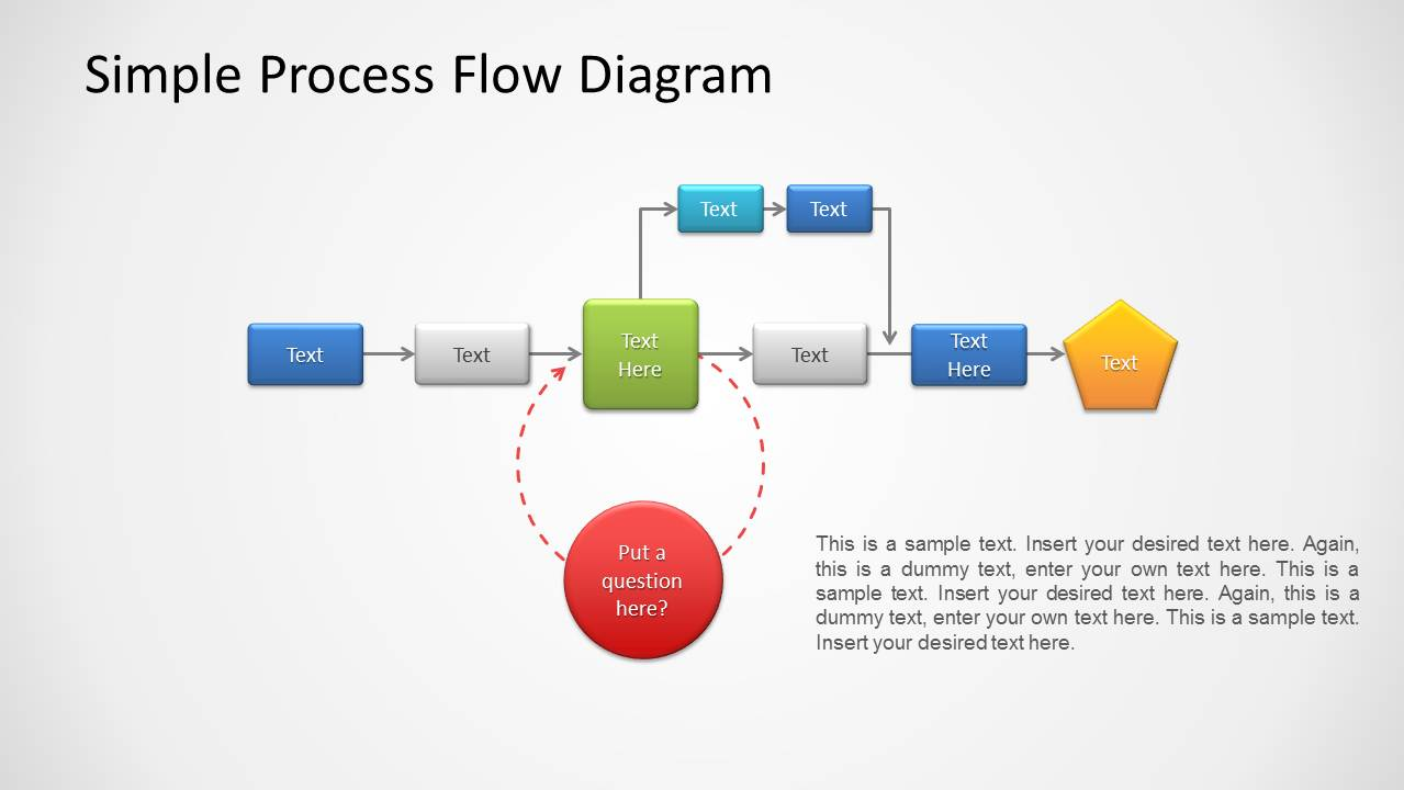 process flow diagram for powerpoint - slidemodel create a process flow chart online process flow diagram online