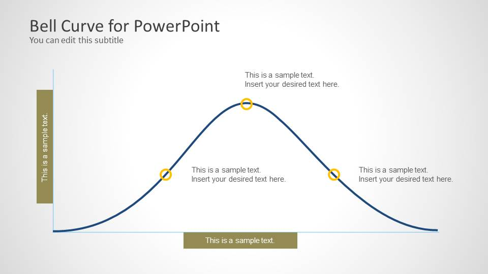 bell curve for powerpoint slidemodel With bell curve powerpoint template