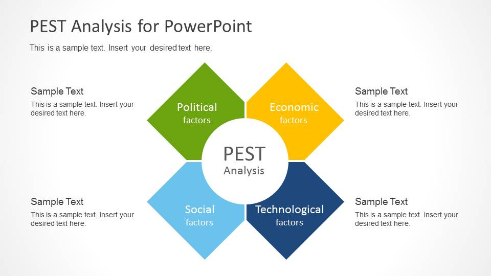 pest analysis diagrams for powerpoint