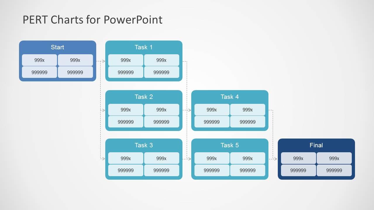 PERT Chart Template for PowerPoint - SlideModel