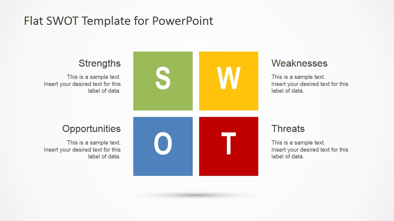 swot analysis template powerpoint Success q2fWWCaH