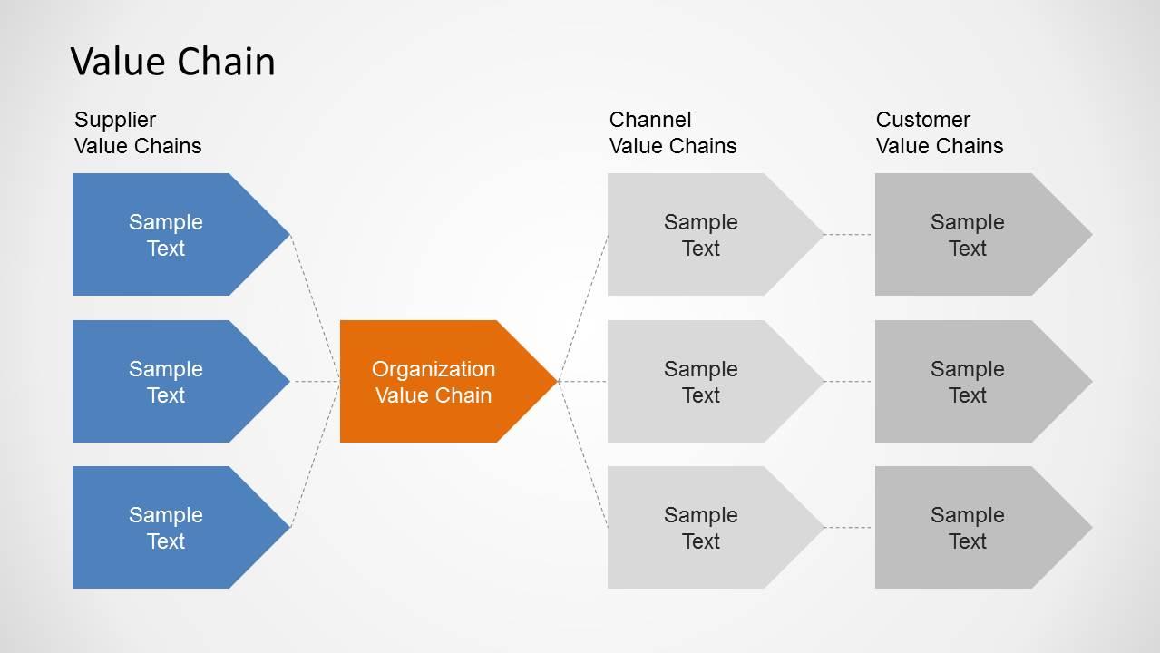 6208-01-value-chain-3 - SlideModel Value Chain Model Template
