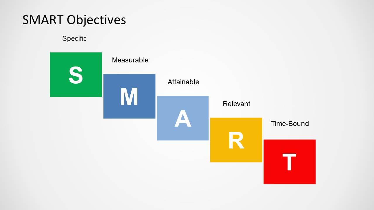 smart objectives slide design for powerpoint