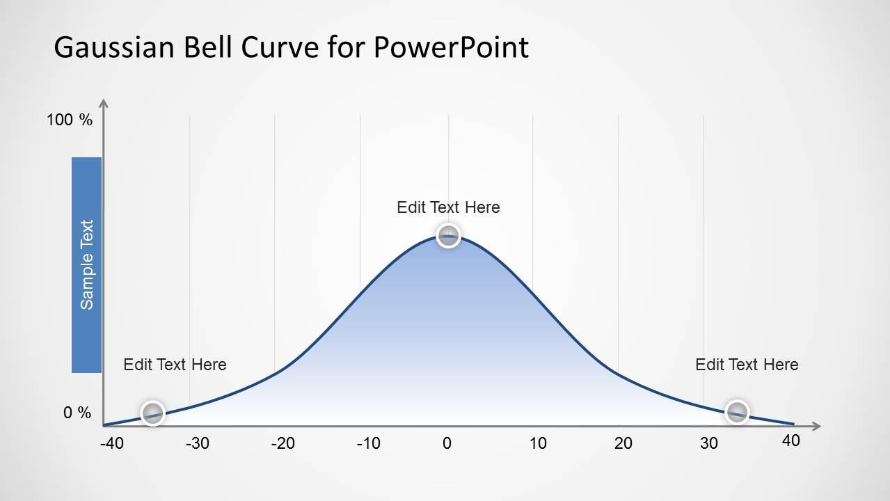 gaussian bell curve template for powerpoint slidemodel. Black Bedroom Furniture Sets. Home Design Ideas