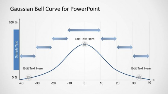 bell curve powerpoint template - gaussian bell curve template for powerpoint slidemodel