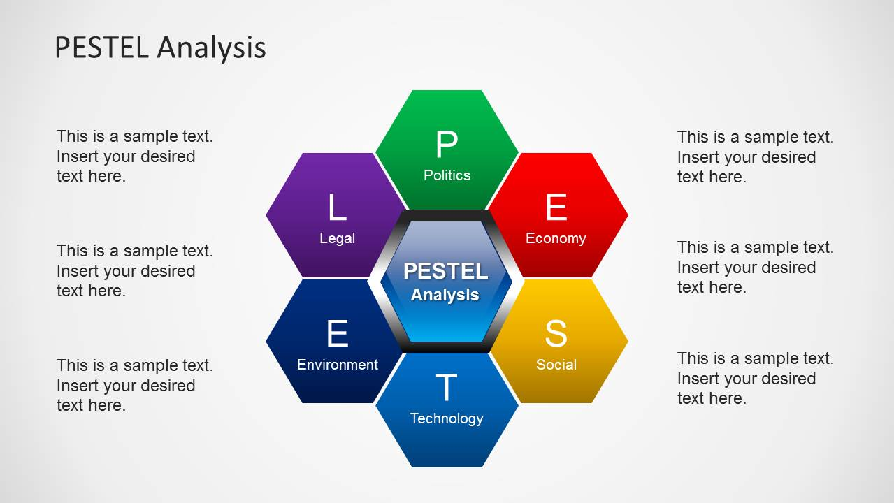7 eleven a pest analysis Herbalife ltd in retailing 38 pages, feb 2012  a detailed swot analysis of herbalife ltd provides strategic intelligence on:  7-eleven malaysia sdn bhd.