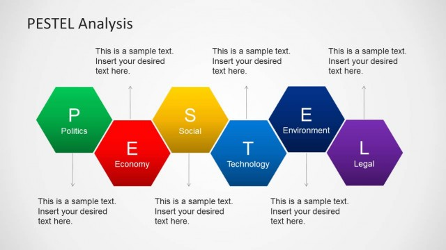 petel anylysis Pestle analysis is an analytical tool for strategic business planning pestle is a strategic framework for understanding external influences on a business take a peek there are many macro-environment factors that effect strategic planning: new laws, tax changes, trade barriers, demographic change.
