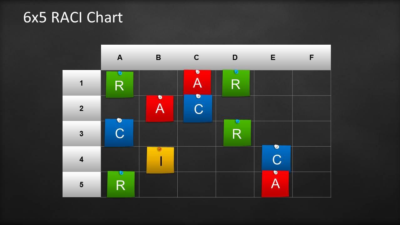 Example raci chart template nvjuhfo Choice Image