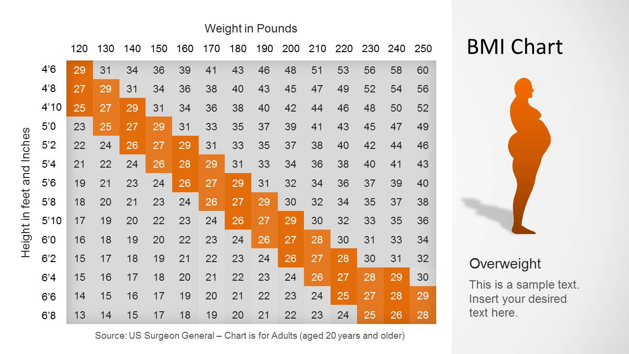 Hd Wallpapers Free Printable Bmi Charts Design8android9