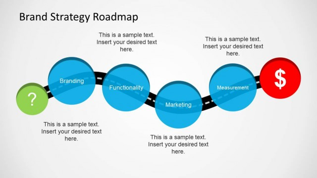 strategy road map template .