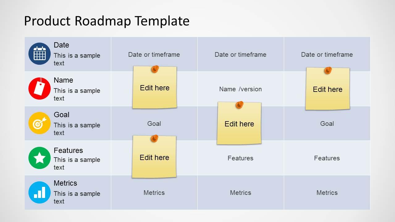 Roadmap Table Design for PowerPoint - SlideModel