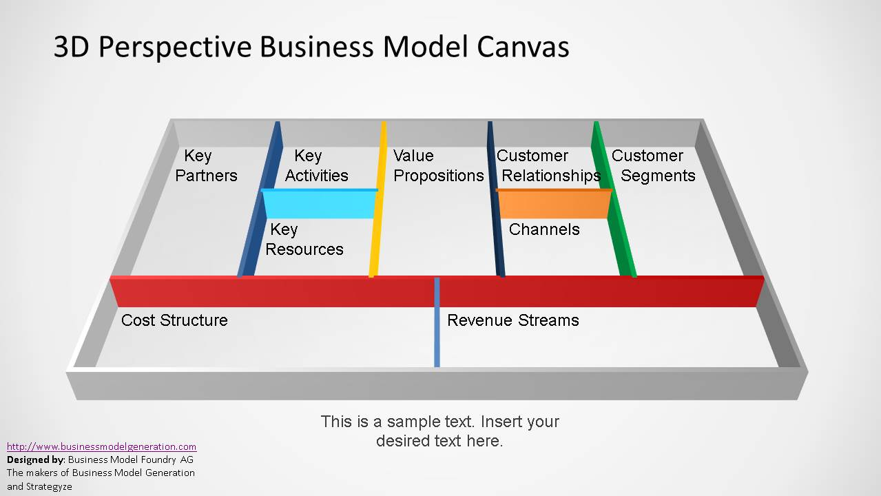 Business model canvas powerpoint template cheaphphosting Images