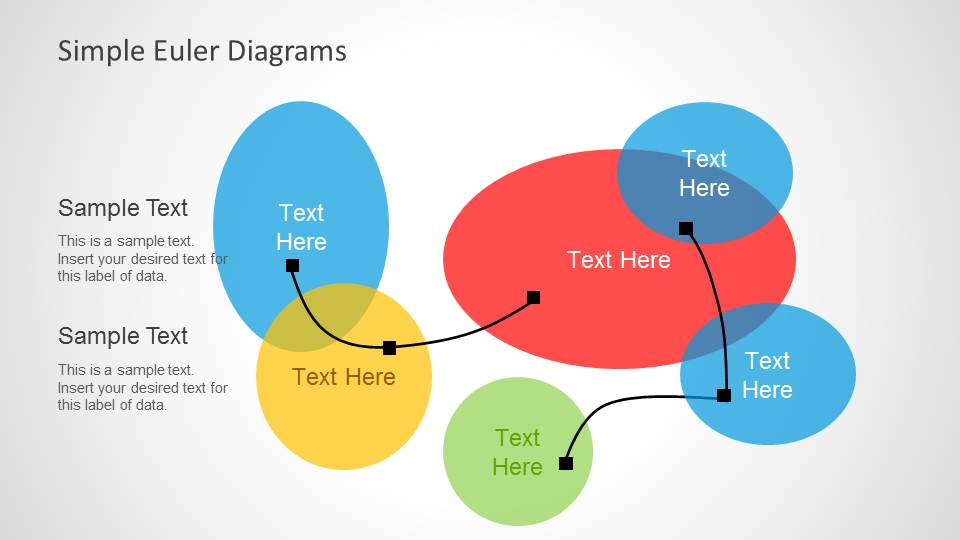 Simple Euler Diagrams For Powerpoint
