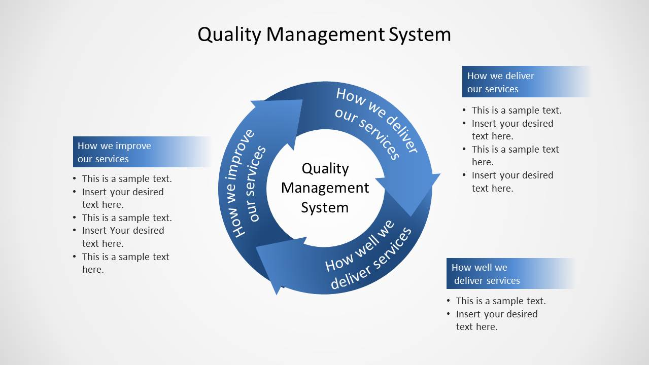 DIAGRAM] Supplier Quality System Diagram FULL Version HD Quality System  Diagram - CANDIAGRAM.VIRTUAL-DJ-GRATUIT.FRVirtual dj Gratuit